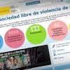 Se renueva el portal contra la violencia de Género del Ministerio de Sanidad, Servicios Sociales e Igualdad