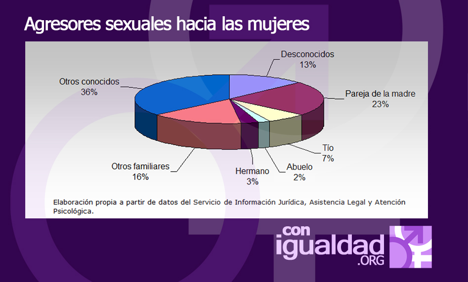 agresionessexuales_